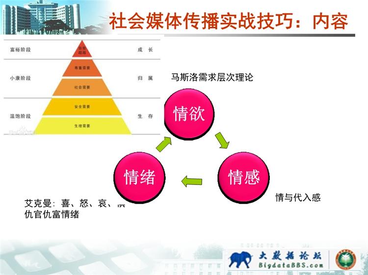 张华平:社会化新媒体与非结构化大数据分析图片