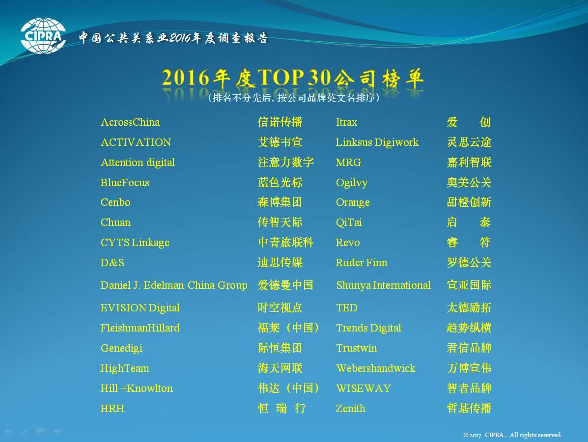 2016 年度 TOP 30 公司榜单